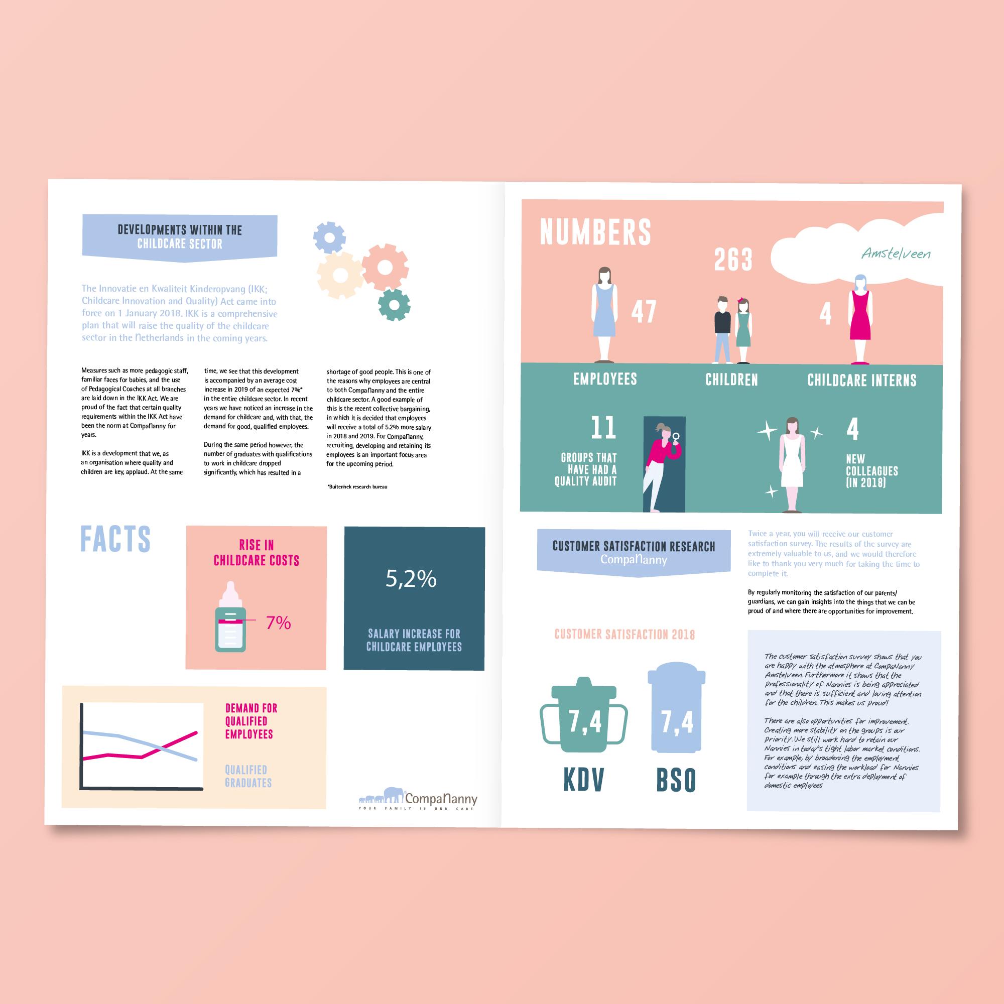 portfolio-dimgray-compananny-infographic-nannies-2